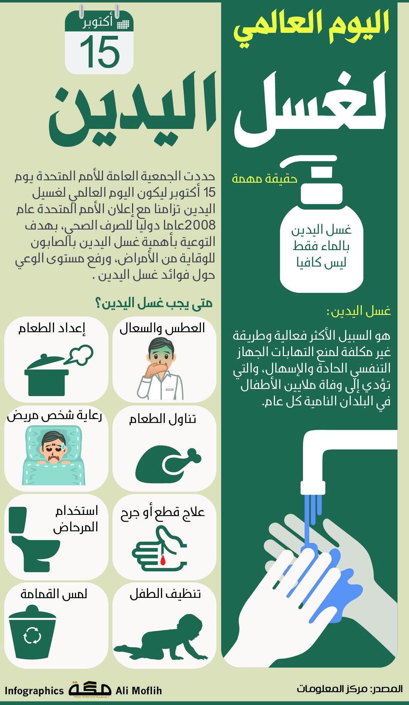 اليوم العالمي لغسل اليدين 15 أكتوبر صحيفةـمكة انفوجرافيك الأيام العالمية Infographic Makkah Map