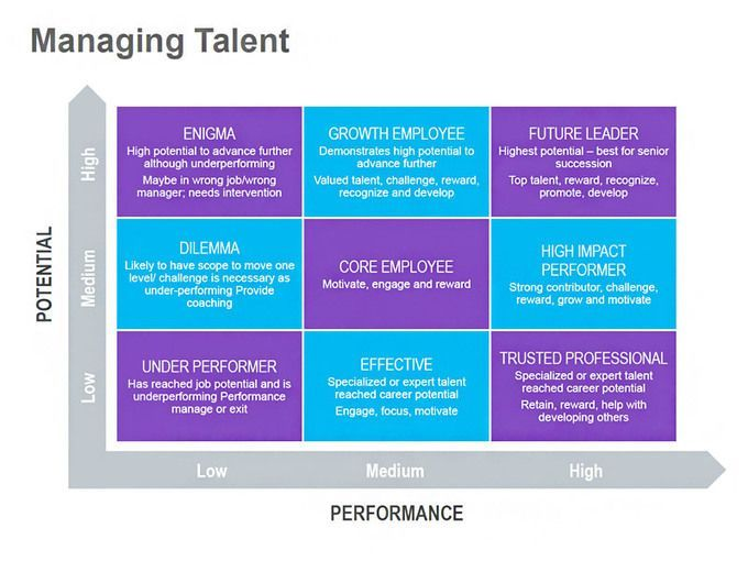 Talent Management Strategy Keynote Presentation Slide    itz - effective employee management strategy