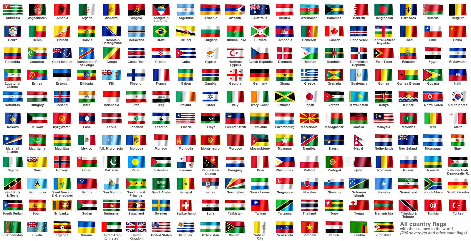 When Will Life Start To Return To Normal in 2020 | All country flags, Flags  of the world, Online business