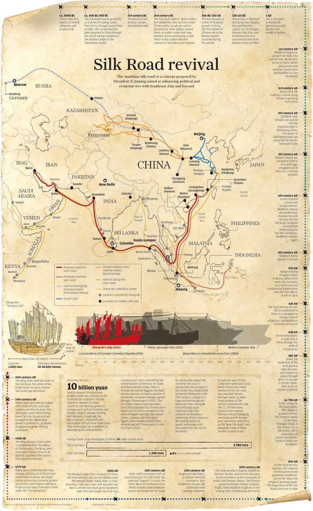 Pin On Han Dynasty Info