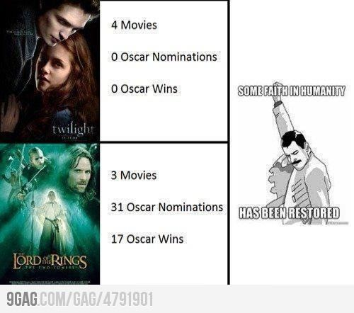 lotr all the way