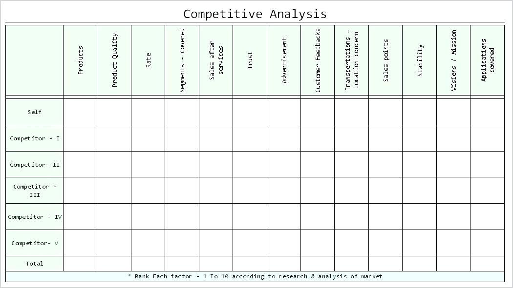 Competitor Analysis Template Xls Competitive Analysis Templates 40