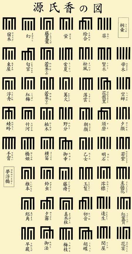 草稿図案 一つ目 源氏香 染屋の独り言 楽天ブログ 日本のデザイン 日本 伝統 楽しい豆知識