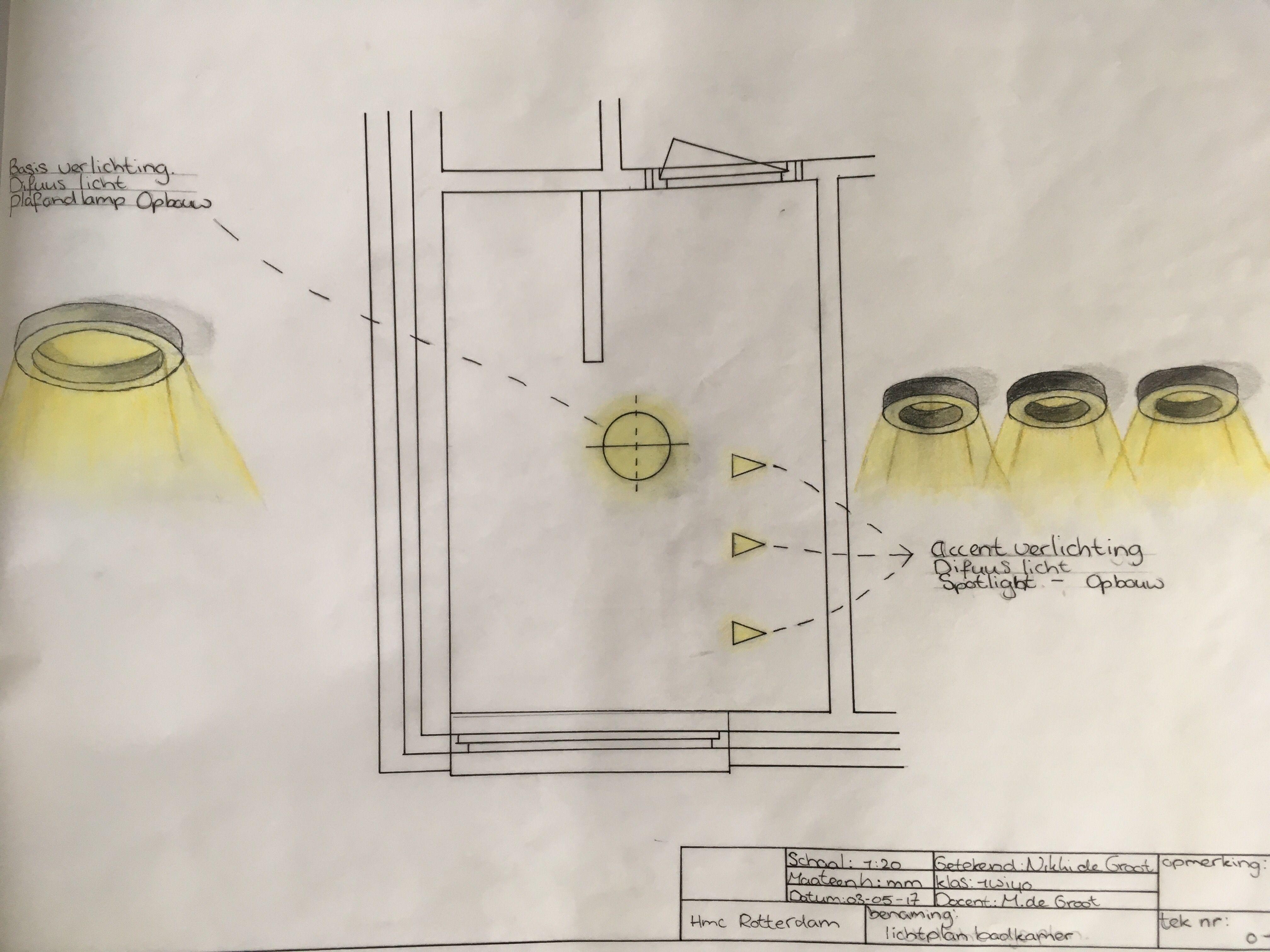 Lichtplan Voor Badkamer : Lichtplan badkamer affordable with lichtplan badkamer meer dan