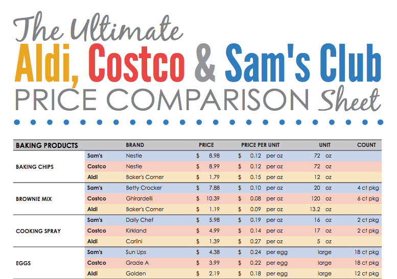 The Ultimate Aldi Costco Amp Sam S Club Comparison Chart