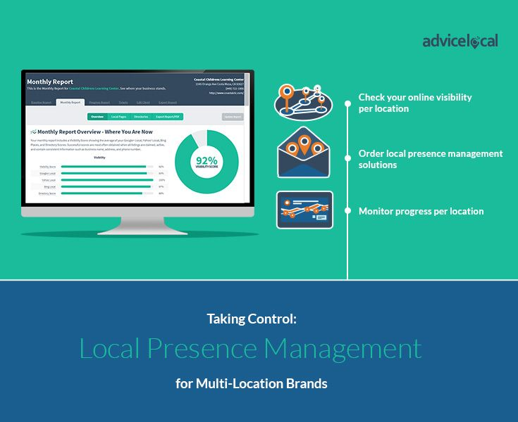 Local Listings For Multi Location Brands Can Be A Real Issue Citation Inconsistencies Impact Trust Amongst Consumers And Search Local Seo Management Solutions