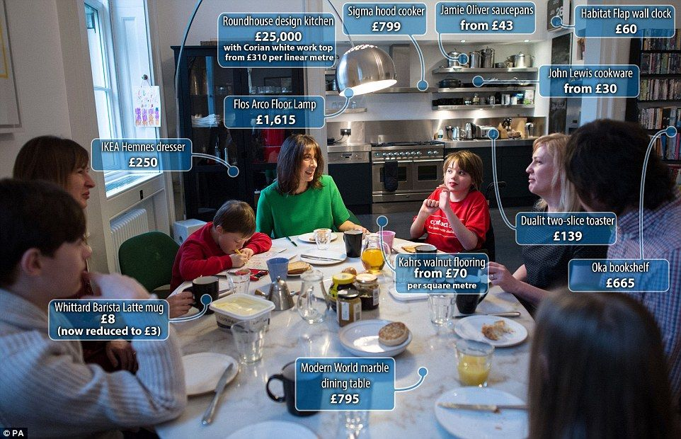 Inside David Cameron and wife Sam's kitchen at No.10 Downing Street | Daily Mail Online