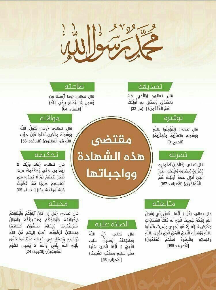 اللهم صل على محمد وعلى آل محمد Islamic Teachings Islam Hadith Islam Quran