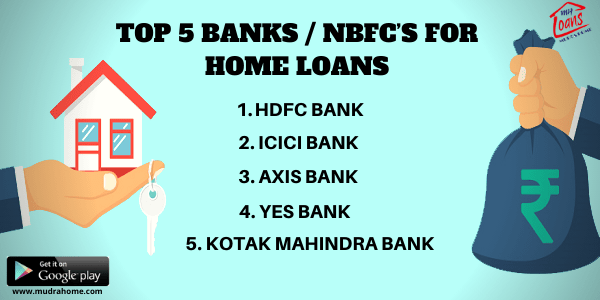 Top 5 Banks Nbfc S For Home Loans Mudra Home Compare Apply Loan From Various Banks Nbfc In 2020 Home Loans Loan Kotak Mahindra Bank