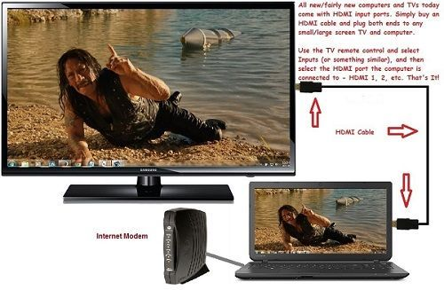 d338c1deaed45dd7652e91ae76e58827 - How To Get Laptop Screen On Tv With Hdmi