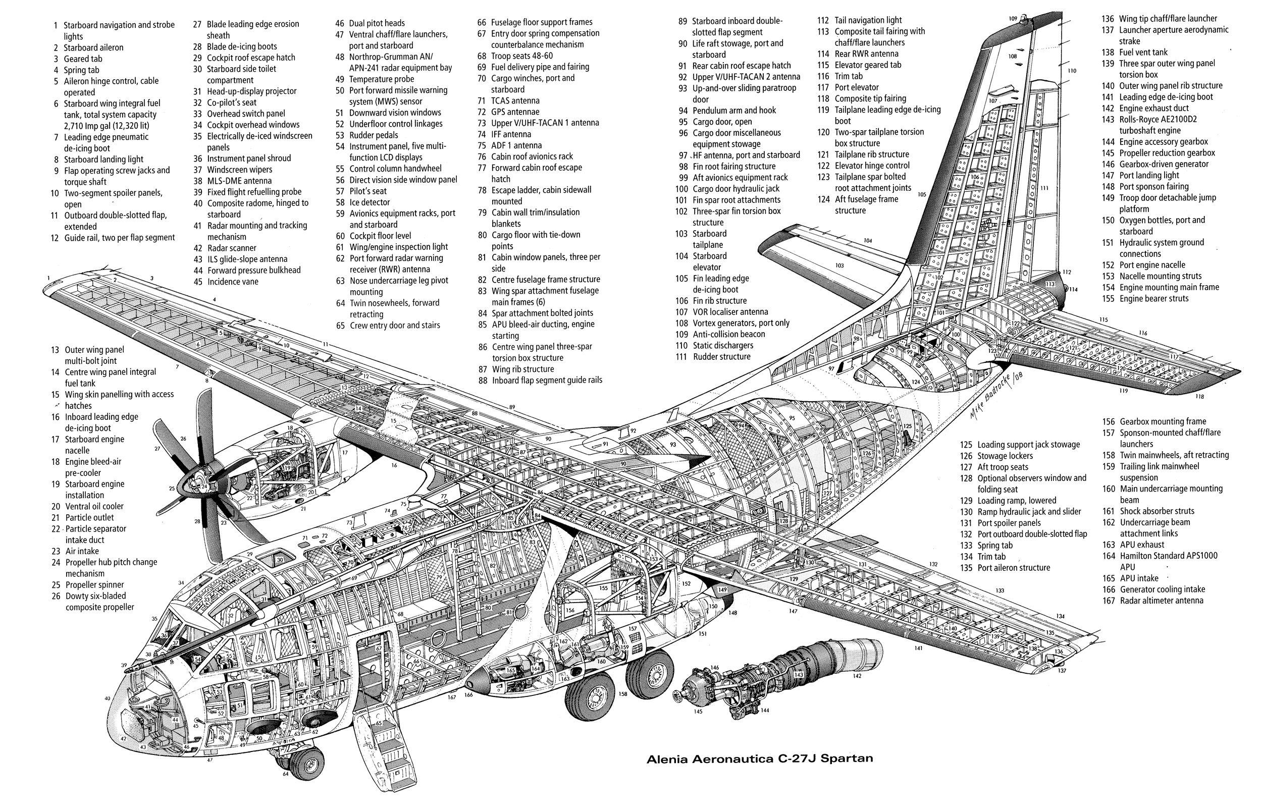 alenia aeronautica c 27j spartan airplanes blueprints airplanes and aircraft