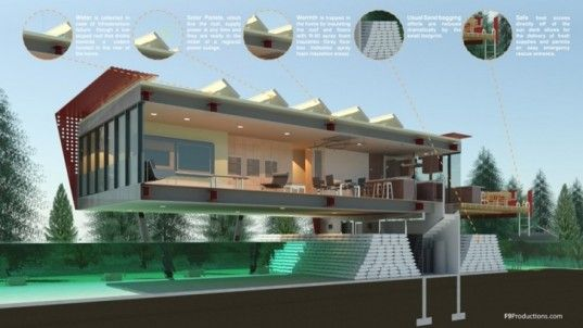 http://inhabitat.com/the-f9-flood-proof-house-stands-tall-above-rising-tides/