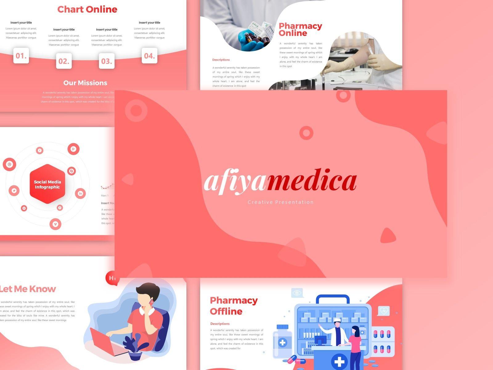 Afiyamedica Medical Presentation Design Template di 2020