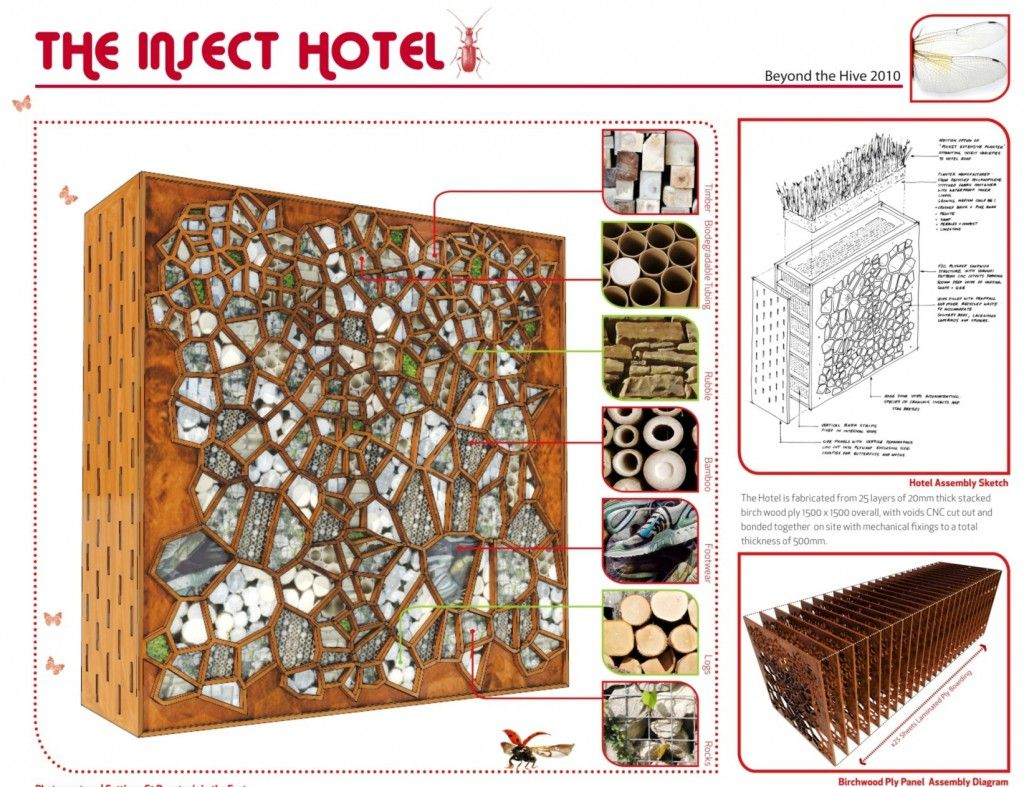 Insect Hotel for those curious little tikes in the backyard! | Great ...