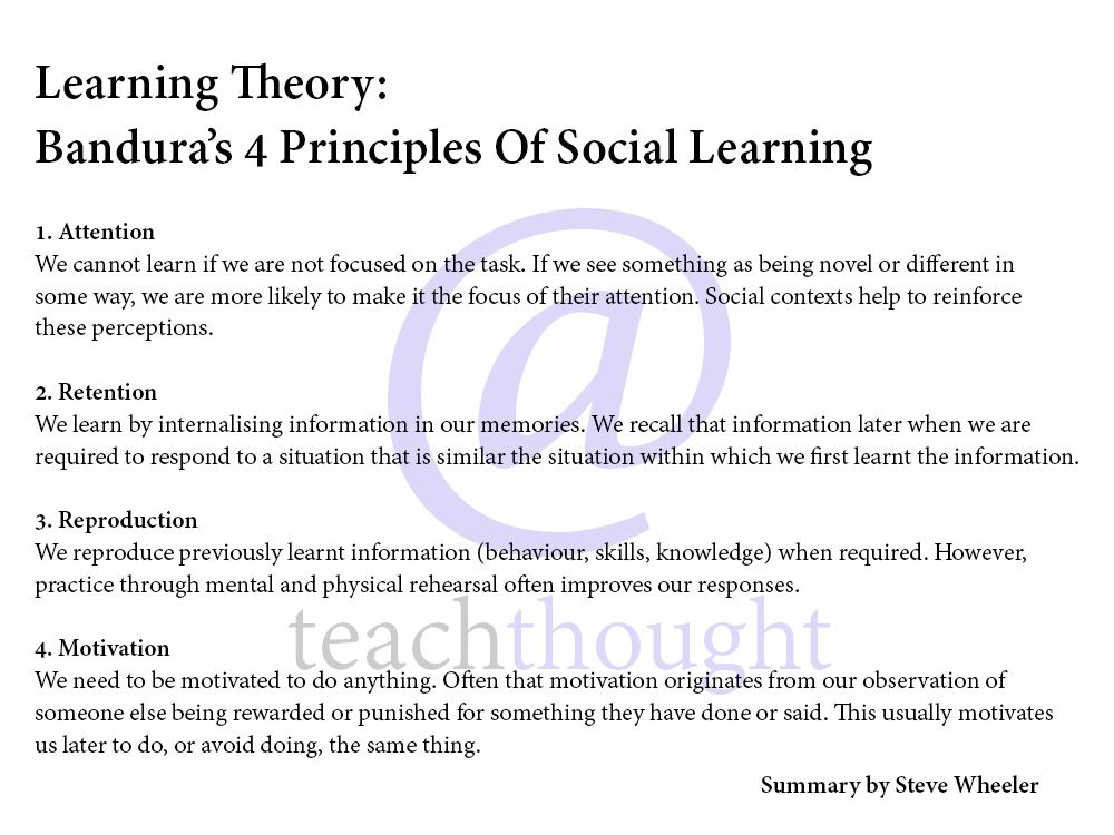 albert bandura educational theory