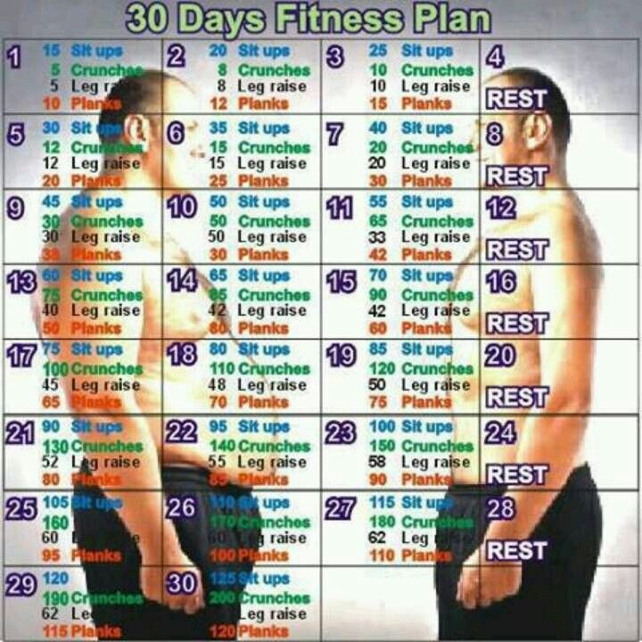 30 Day Fitness, Workout Plan