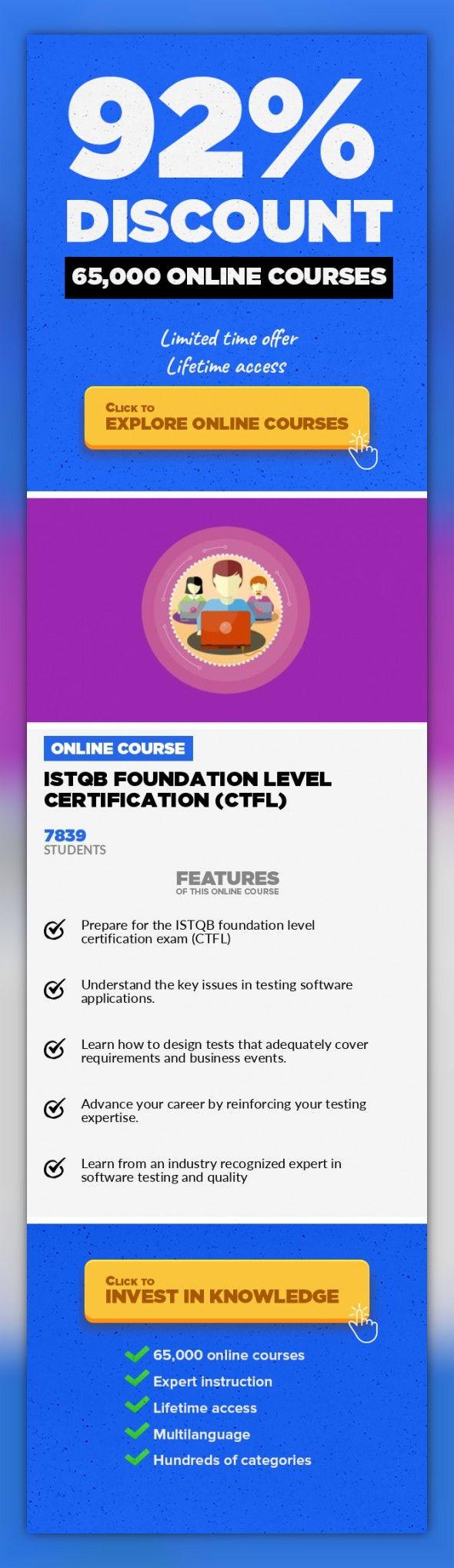 Istqb Foundation Level Certification Ctfl It Certification It