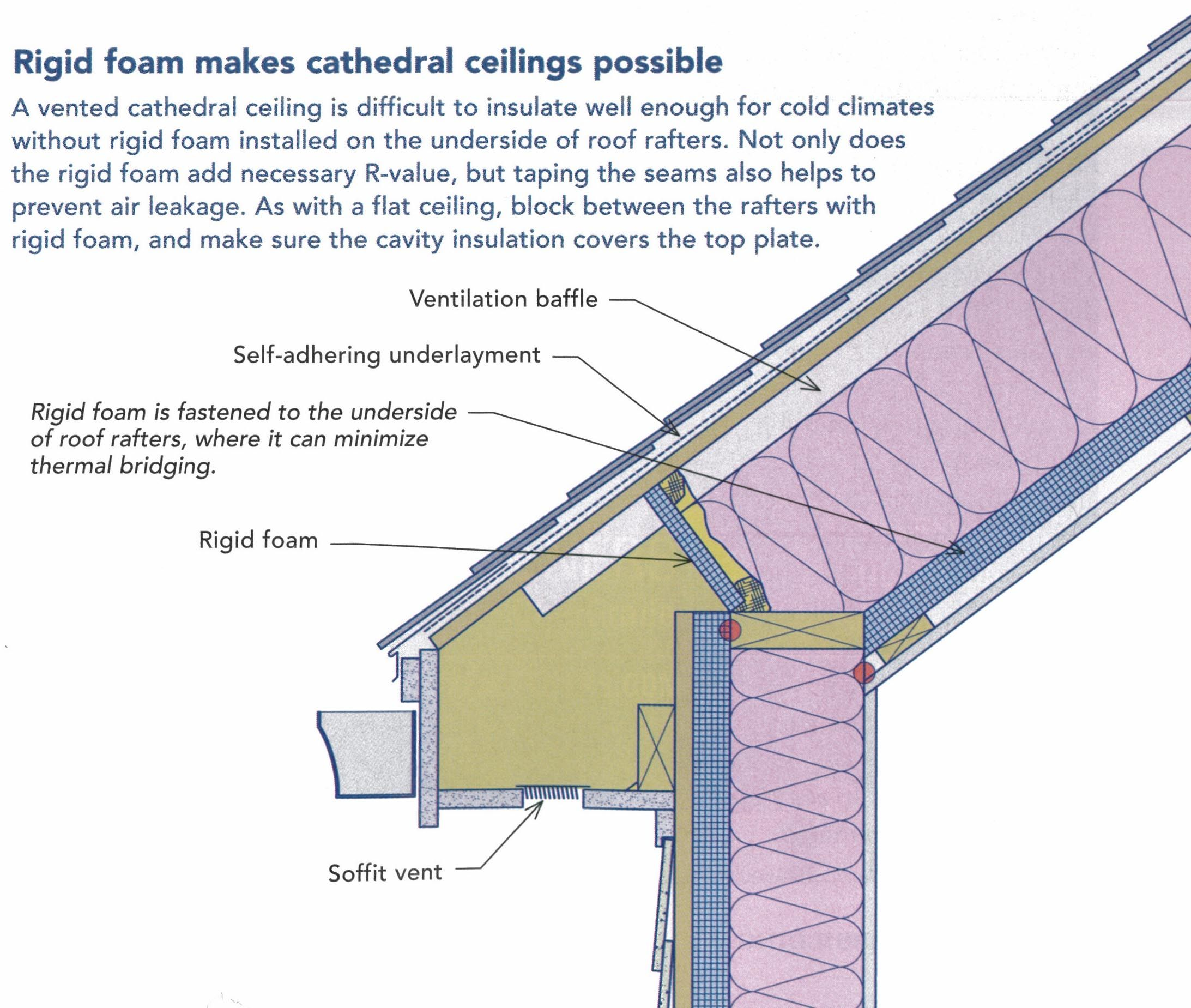 With Rigid Insulation Metal Roof With Rigid Rigid Insulation Cool Roof Cathedral Ceiling