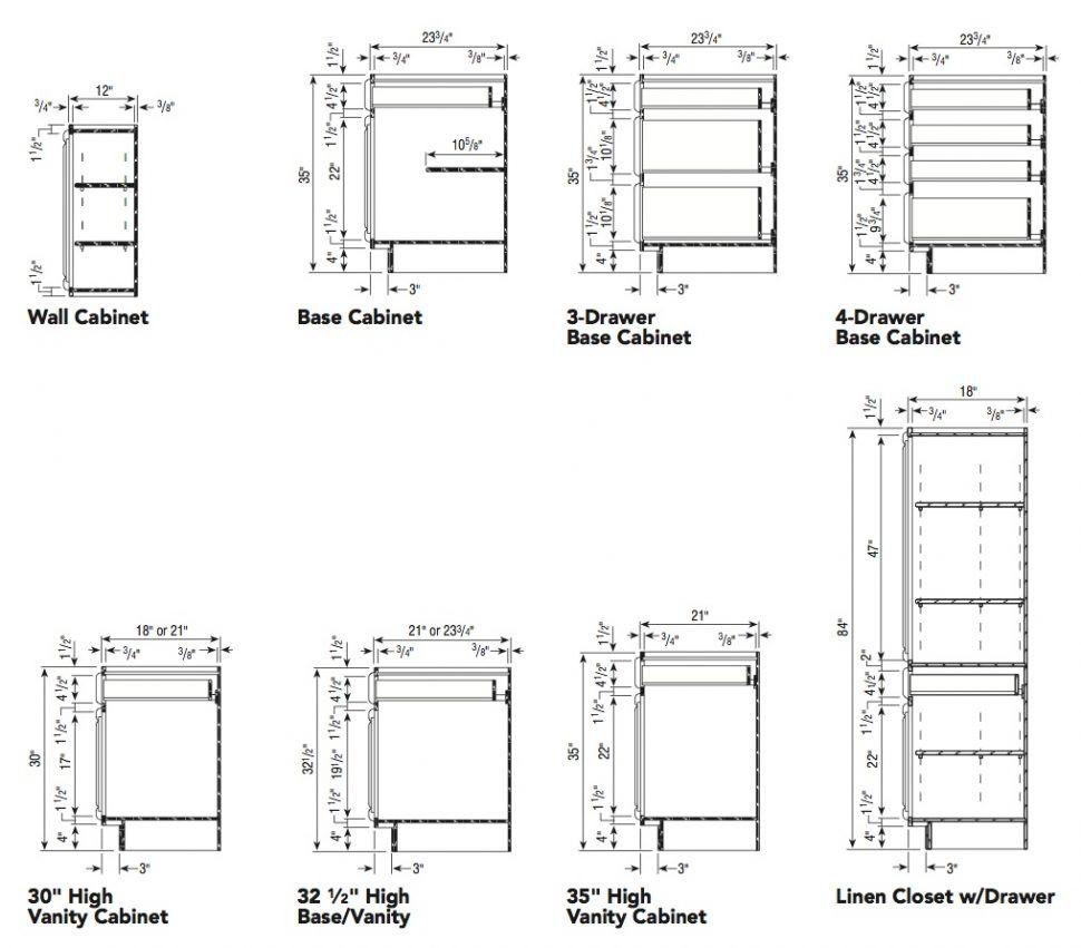 Kitchen Cabinet Construction Best Kitchen Gallery   Rachelxblog ...