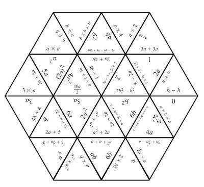Tarsia Puzzles | Great Math Ideas | Fractions, Maths puzzles, Math