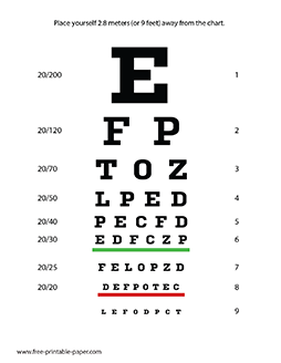This Printable Snellen Eye Chart Will Let You Test Your Eyesight And Visual Acuity Just Follow The Instructio In 2020 Eye Chart Eye Chart Printable Template Printable