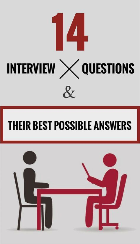 14 Interview Questions And Their Best Possible Answers Pinterest