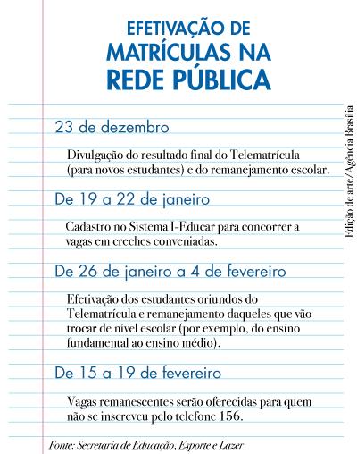 Resultado de telematrícula e remanejamento escolar será divulgado no próximo dia 23 - http://noticiasembrasilia.com.br/noticias-distrito-federal-cidade-brasilia/2015/12/09/resultado-de-telematricula-e-remanejamento-escolar-sera-divulgado-no-proximo-dia-23/