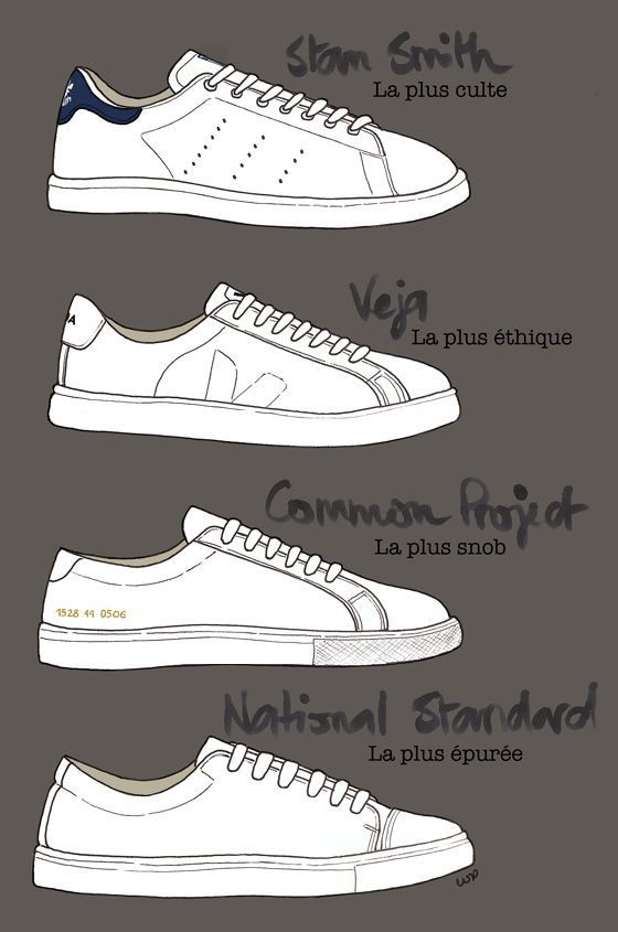 77cdbcb63f74d Baskets blanches   GRAPHIC DESIGN   Pinterest   Sneakers, Shoes et ...