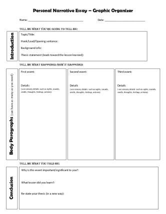 personal essay graphic organizers Swbat work through the writing process to create a personal narrative that describes an event that happened to them big idea being able to relay an event in a way that others can understand is an essential life skill.