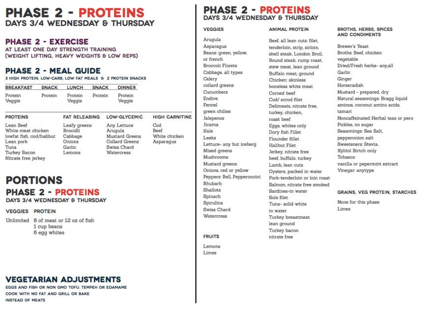 phase 2 foods metabolic diet