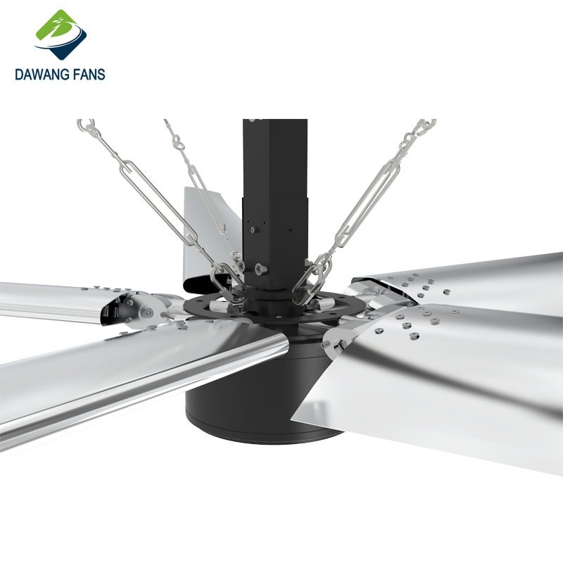 Pmsm Motor In 2020 Commercial Ceiling Fans Industrial Ceiling Fan Large Ceiling Fans
