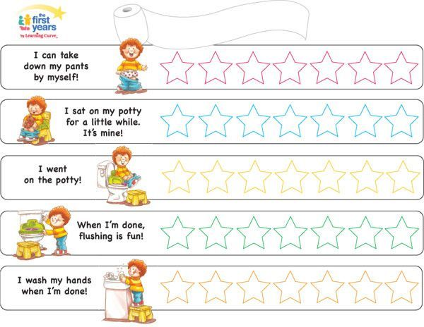 The First Years Potty Training Chart By Learning Curve  Potty