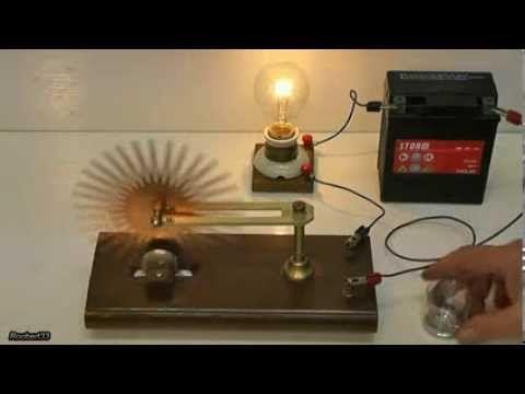 Barlow's wheel, electric motor | Make | Electric motor
