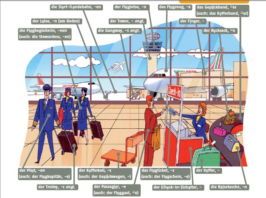 Ziemlich Flughafen Vokabular Arbeitsblatt Bilder - Arbeitsblatt ...
