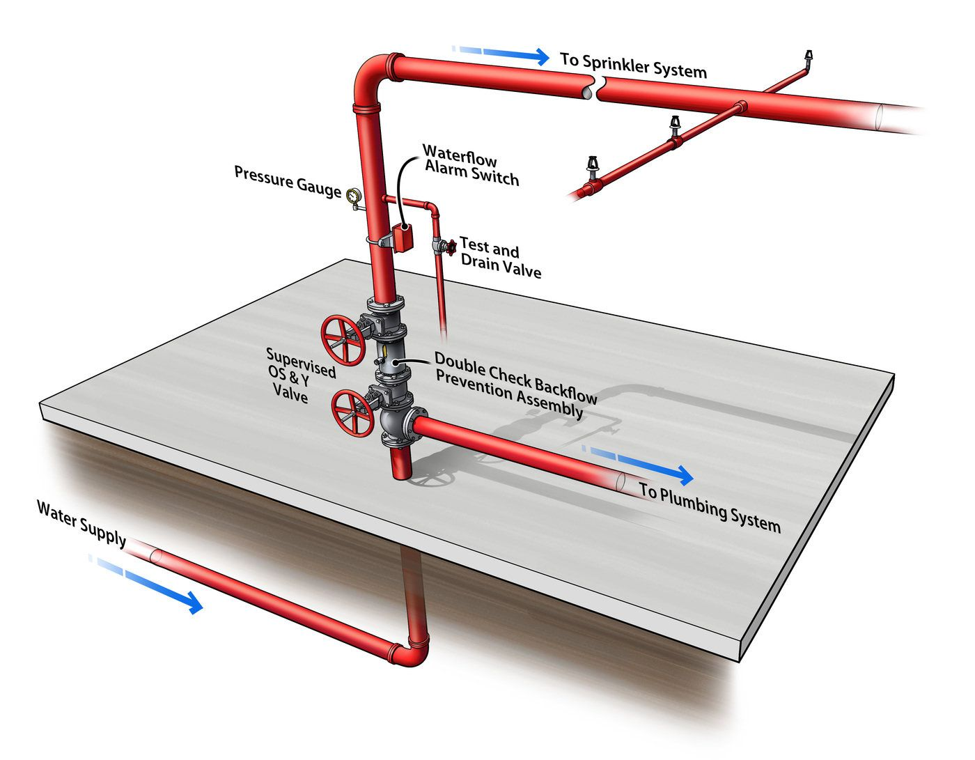 Engineering Componets By Michael Schrader At Coroflot Com Fire Sprinkler System Fire Systems Fire Alarm System