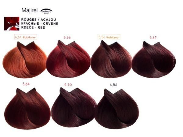 majirel l 39 oreal professionnel8 rossi hair color charts pinterest tableaux de couleur. Black Bedroom Furniture Sets. Home Design Ideas