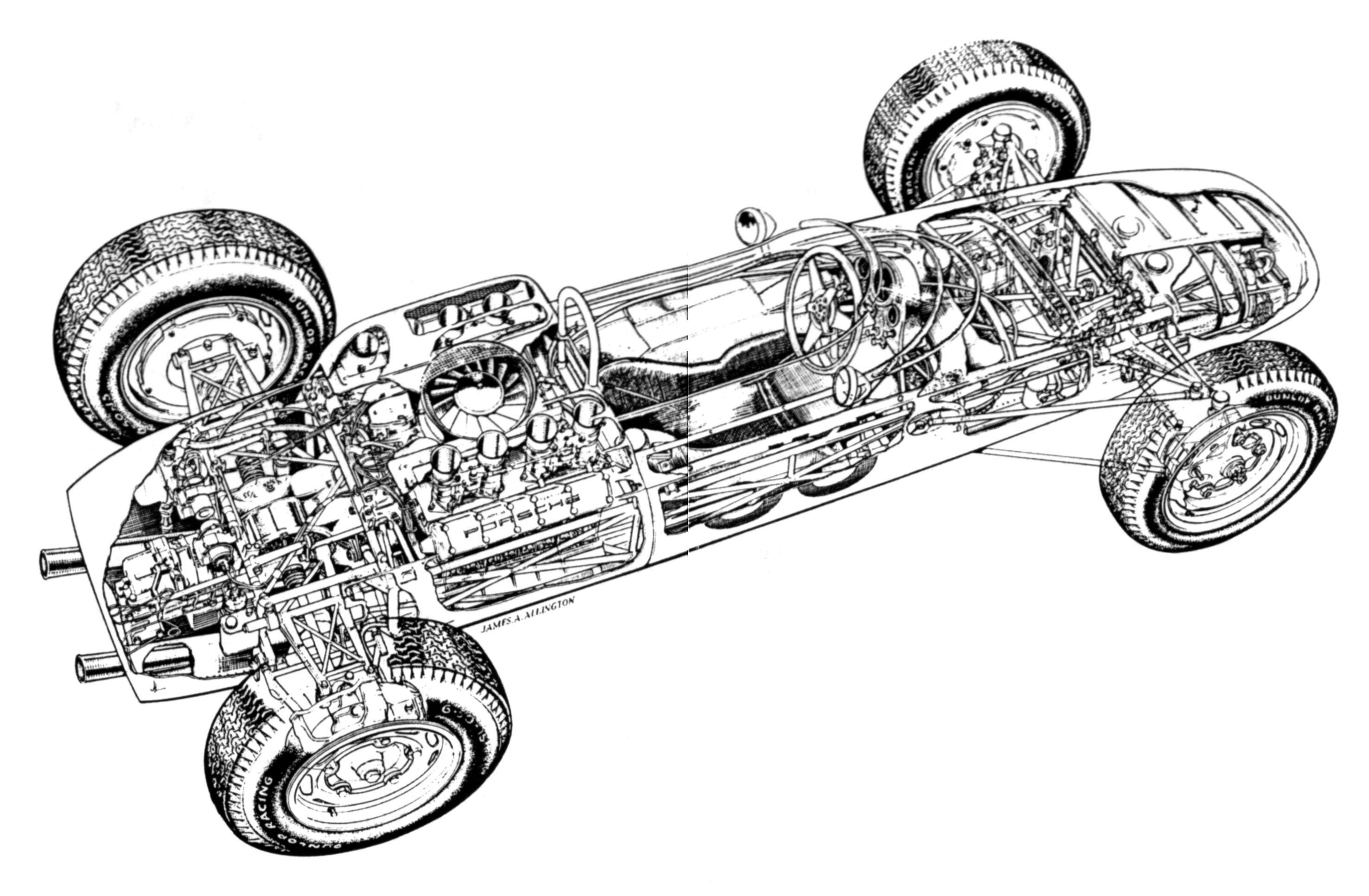 Keptalalat A Kovetkez Re F1 Cars Blueprint