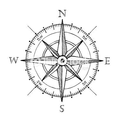 Vektorgrafik Compass Wind Rose Hand Drawn Vektor Design Element Tattoo Ideen Wind Rose How To Draw Hands Compass Tattoo Design