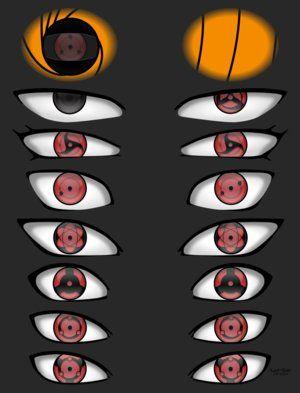 Naruto Augen