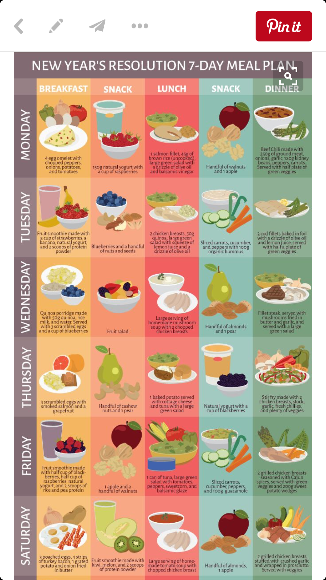 Plans healthy vegetarian meal weight to lose