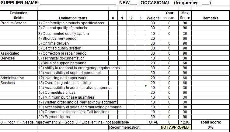 Supplier Performance Scorecard Template Xls Luxury Vendor Scorecard Supplier Evaluation Form Report Card Template Treatment Plan Template Templates