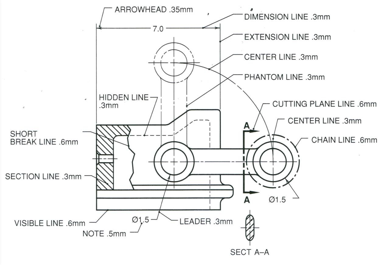 Alphabet Of Lines Diagram Technical Drawing Line Diagram Meaningful Drawings