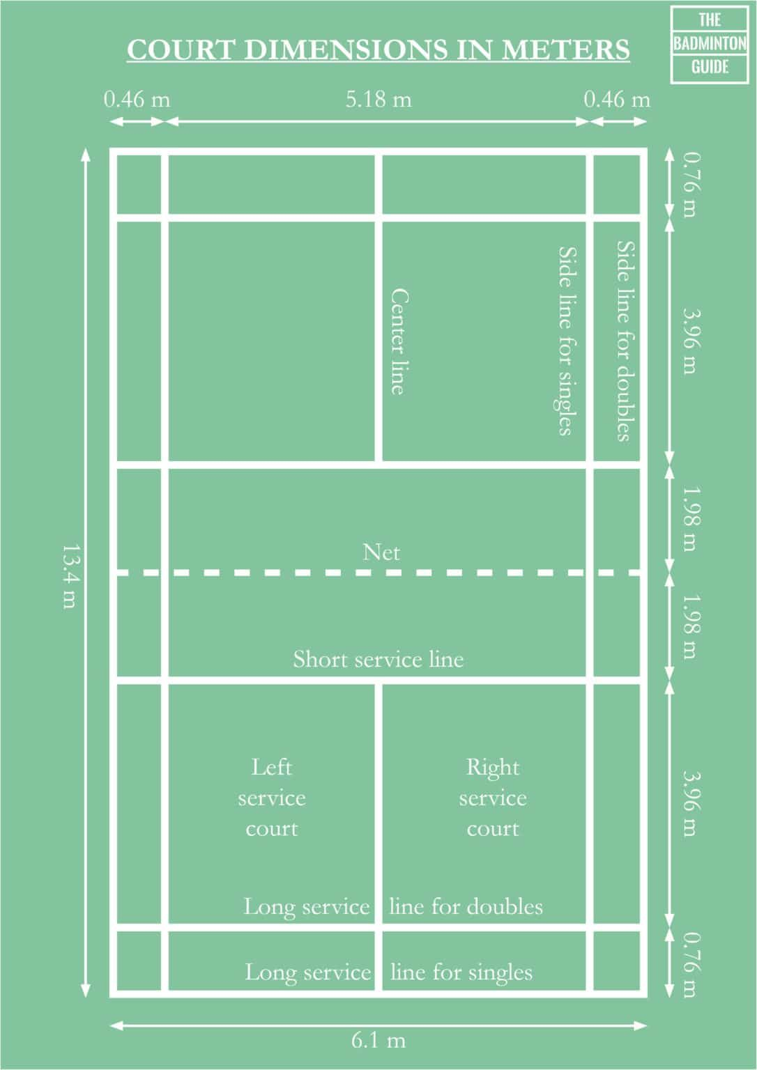 Badminton Court Size In Feet Meters With Drawings In 2020 Badminton Court Badminton Court
