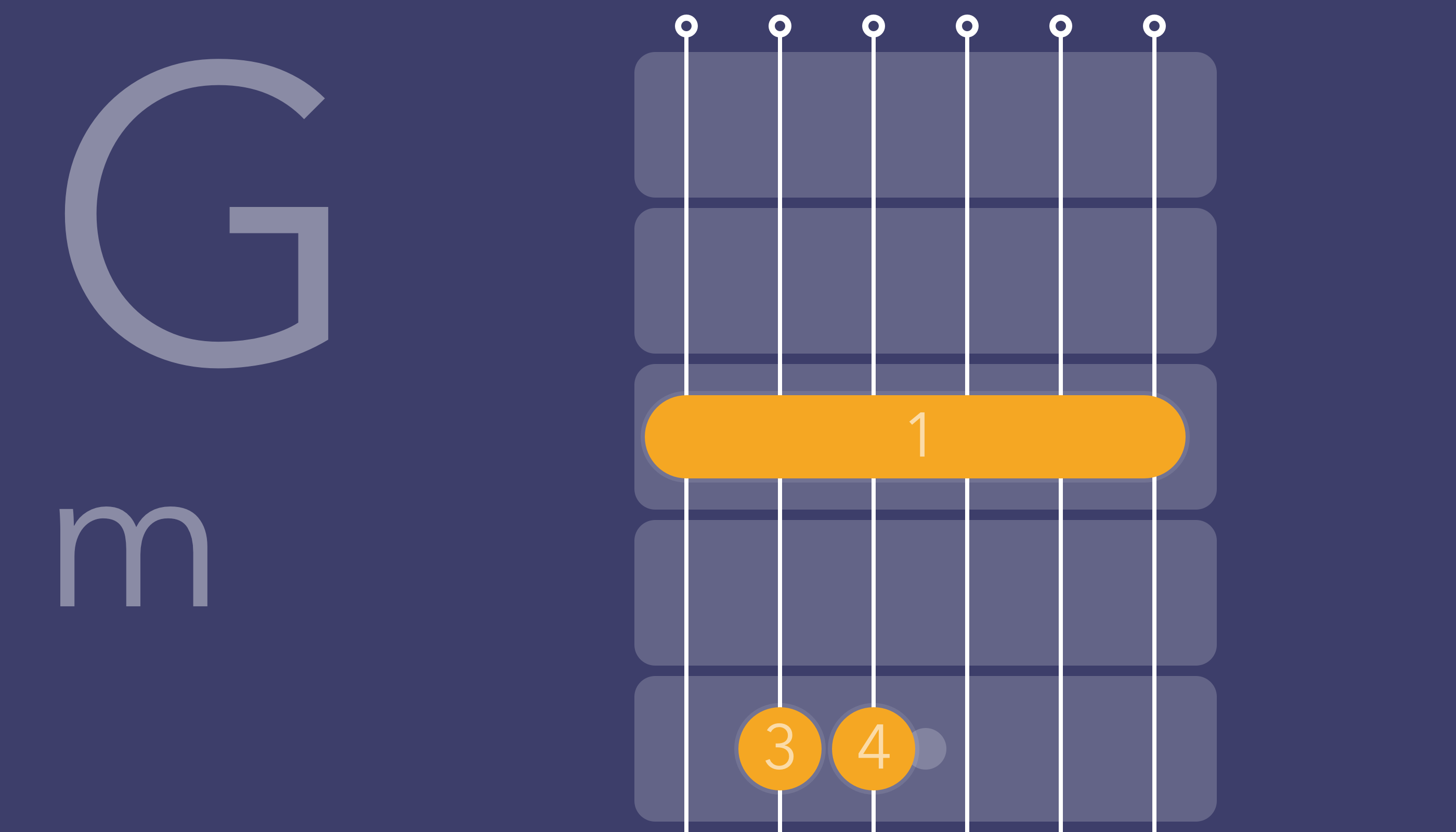 Gm Guitar Chord Ask Jamy For More Chords On Messenger Httpswww