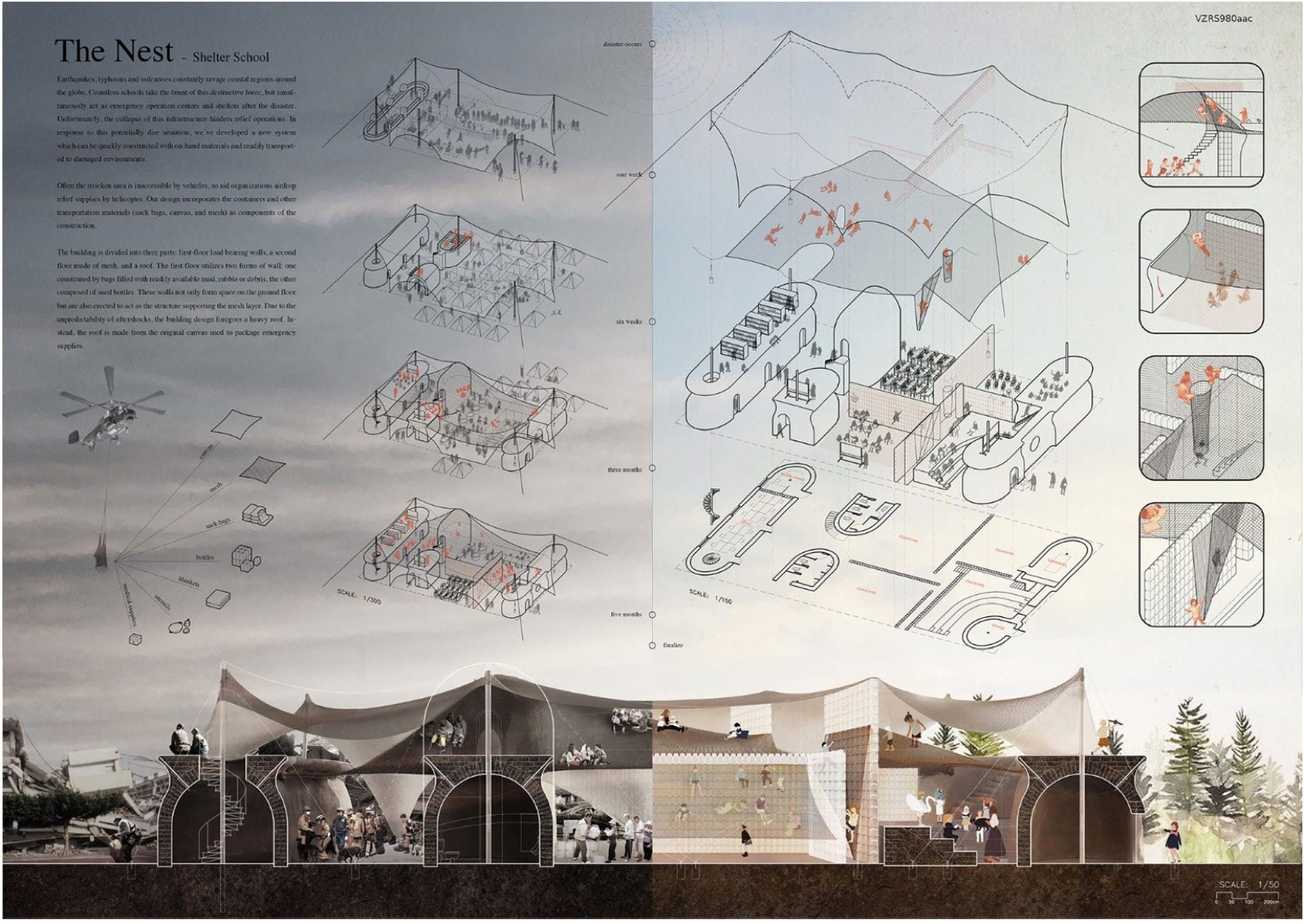 Winning results of the RE School 2018 Architecture Design