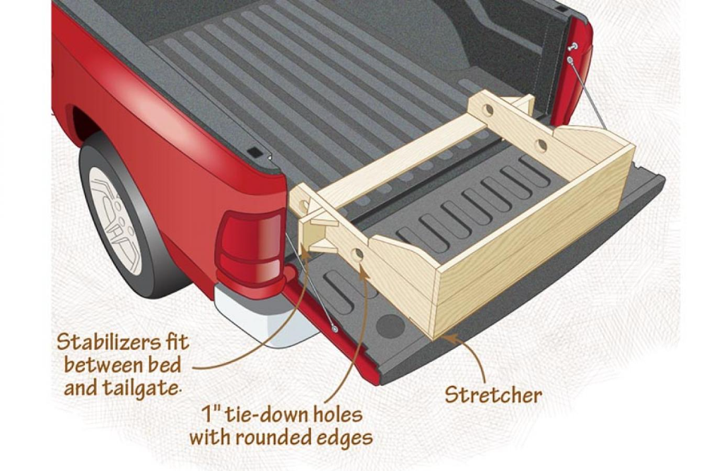 Even When Tied Down Slippery Sheet Goods Can Slide Out Of An Open Truck Bed Like Playing Cards From A Fresh Pickup Trucks Bed Pickup Trucks Diy Truck Bedding