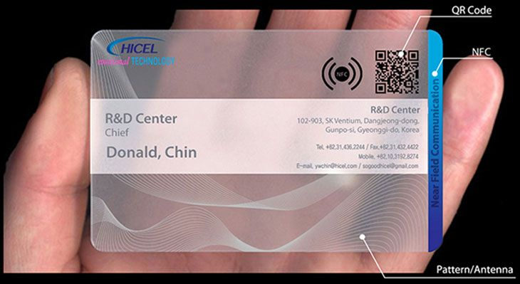 Business Card With Qr Code Template Choice Image Business Card - Business card with qr code template