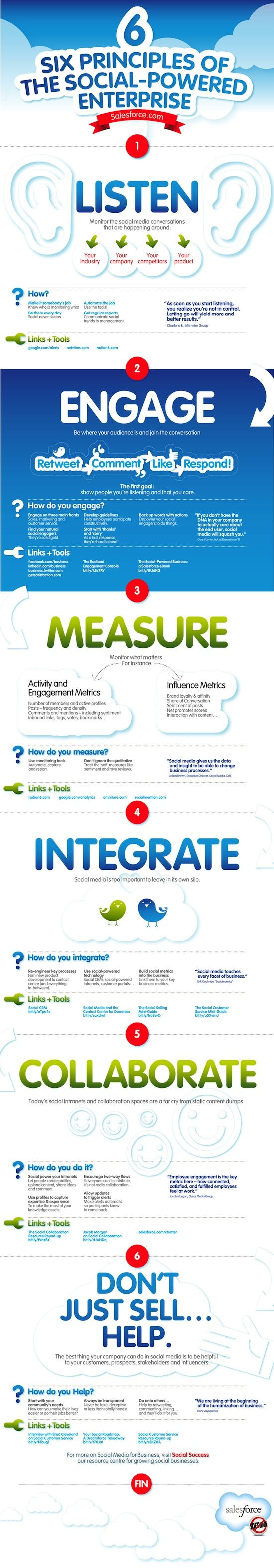 Social CRM #Infographic