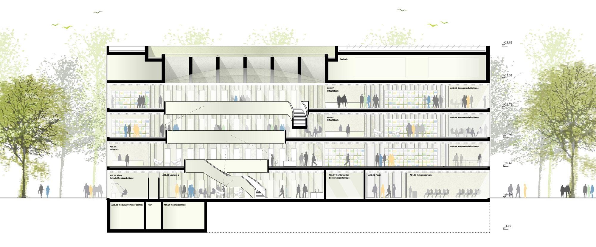 2 Preis Schnitt C H4a Architekten Zentralbibliothek