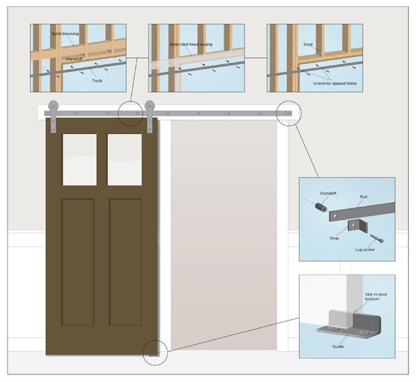 Sliding Door Installation Instructions Made Easy By Nw Artisan
